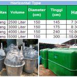 daftar harga septic tank biofilter