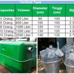 harga bio septic tank jakarta